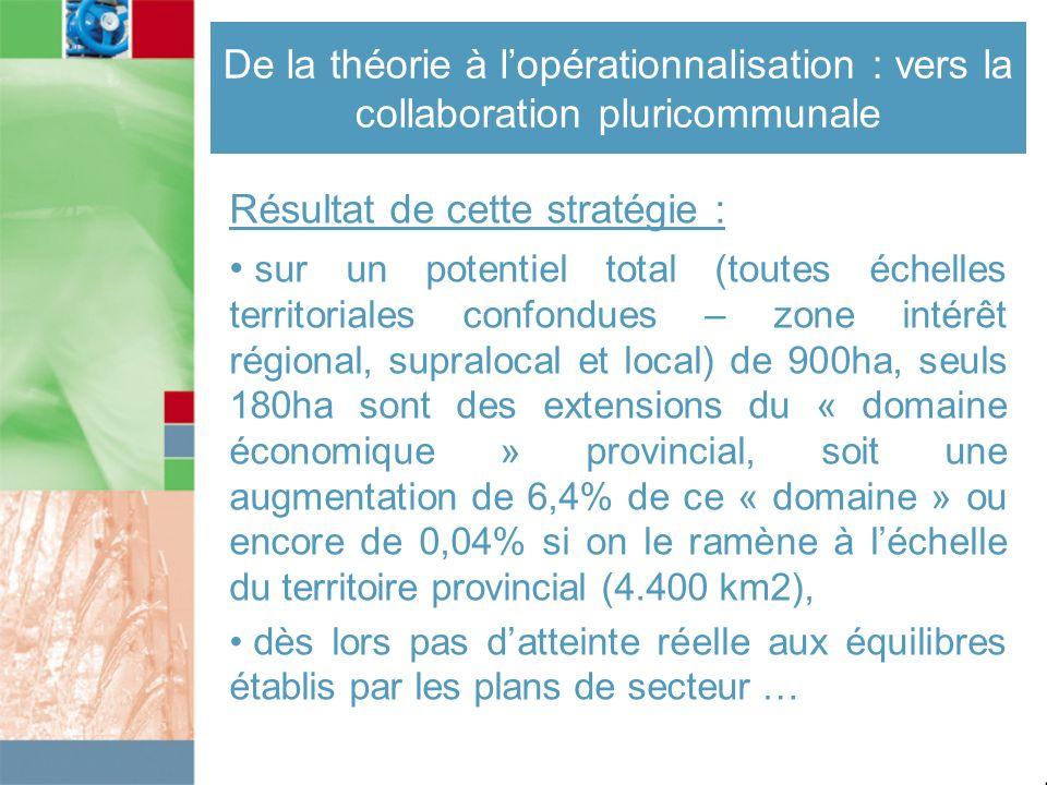 De la théorie à lopérationnalisation : vers la collaboration pluricommunale Résultat de cette stratégie : sur un potentiel total (toutes échelles terr