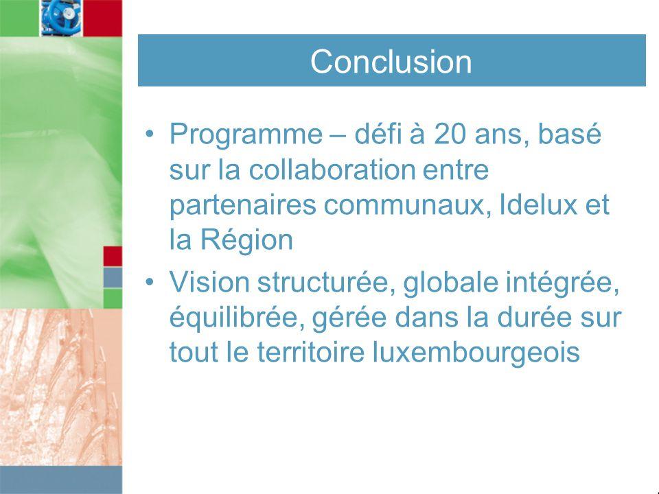 Conclusion Programme – défi à 20 ans, basé sur la collaboration entre partenaires communaux, Idelux et la Région Vision structurée, globale intégrée,