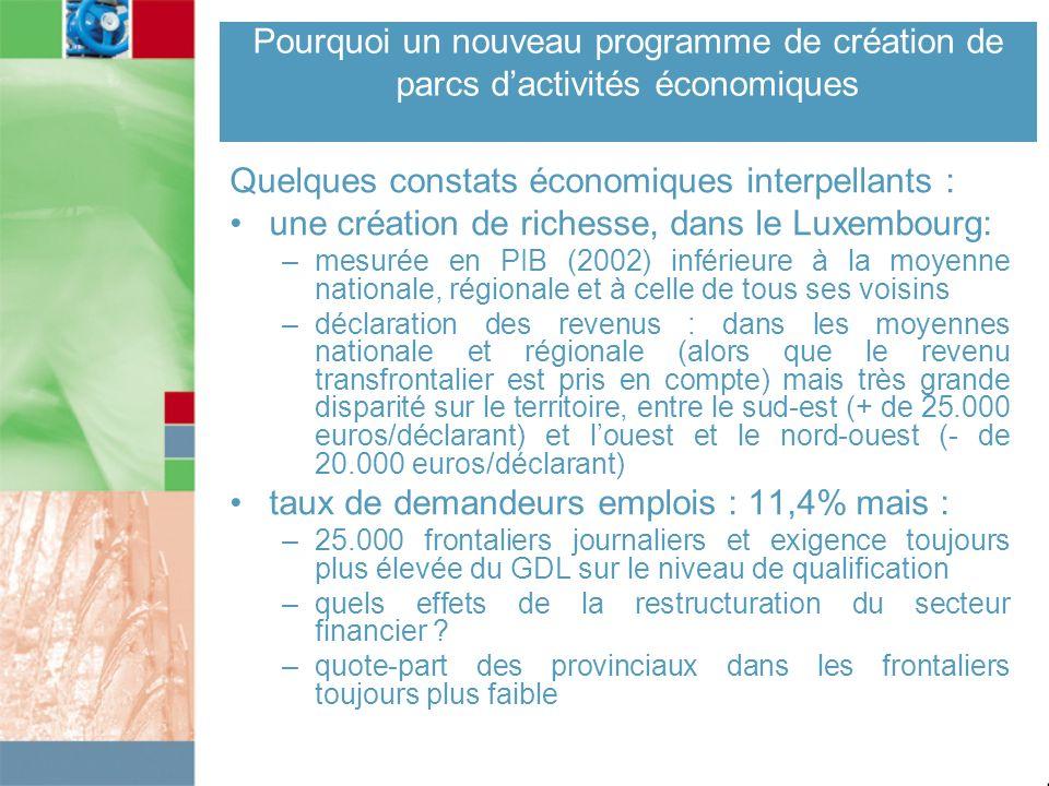 Quelques constats économiques interpellants : une création de richesse, dans le Luxembourg: –mesurée en PIB (2002) inférieure à la moyenne nationale,