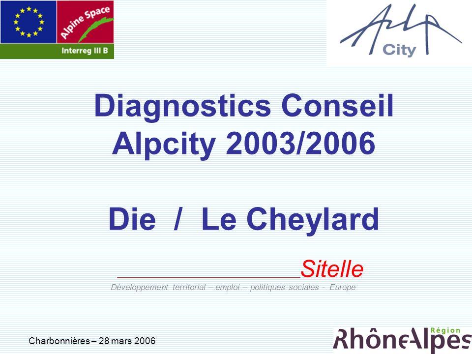 Charbonnières – 28 mars 2006 Diagnostics Conseil Alpcity 2003/2006 Die / Le Cheylard Sitelle Développement territorial – emploi – politiques sociales
