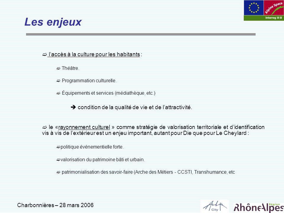 Charbonnières – 28 mars 2006 Les enjeux laccès à la culture pour les habitants : Théâtre. Programmation culturelle. Équipements et services (médiathèq