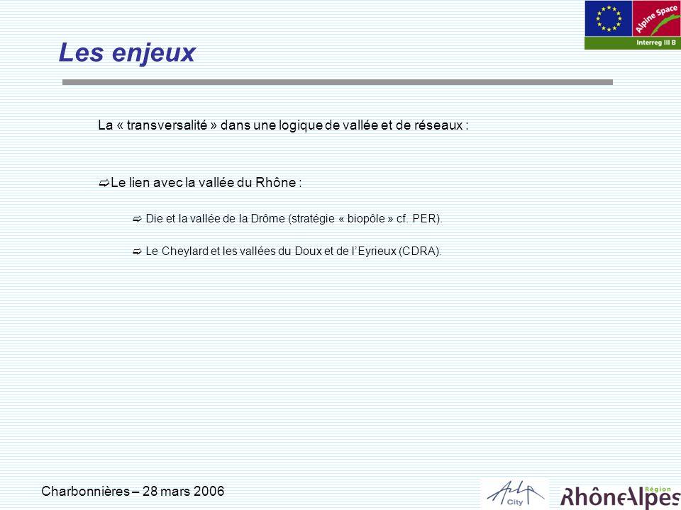 Charbonnières – 28 mars 2006 Les enjeux La « transversalité » dans une logique de vallée et de réseaux : Le lien avec la vallée du Rhône : Die et la v