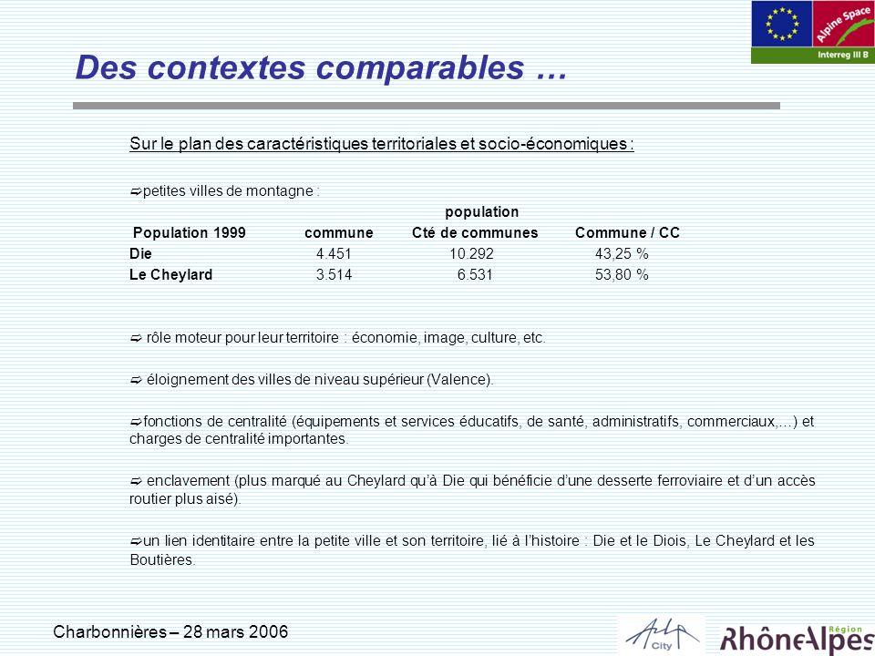Charbonnières – 28 mars 2006 Sur le plan des caractéristiques territoriales et socio-économiques : petites villes de montagne : population Population
