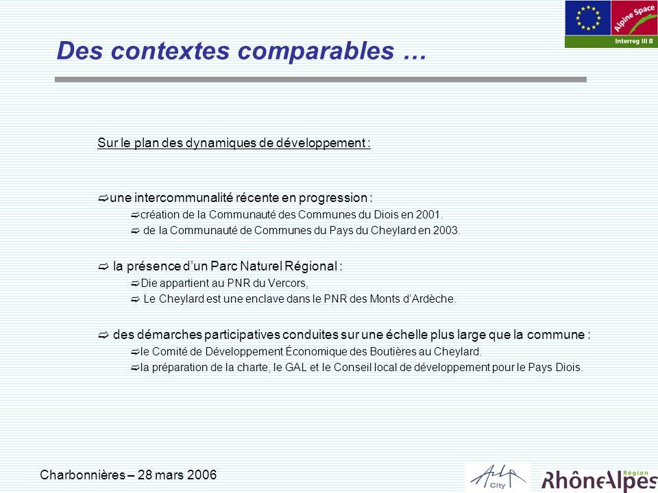 Charbonnières – 28 mars 2006 … mais des réalités différentes… des évolutions démographiques inverses : croissance à Die, déclin au Cheylard (1990/1999).