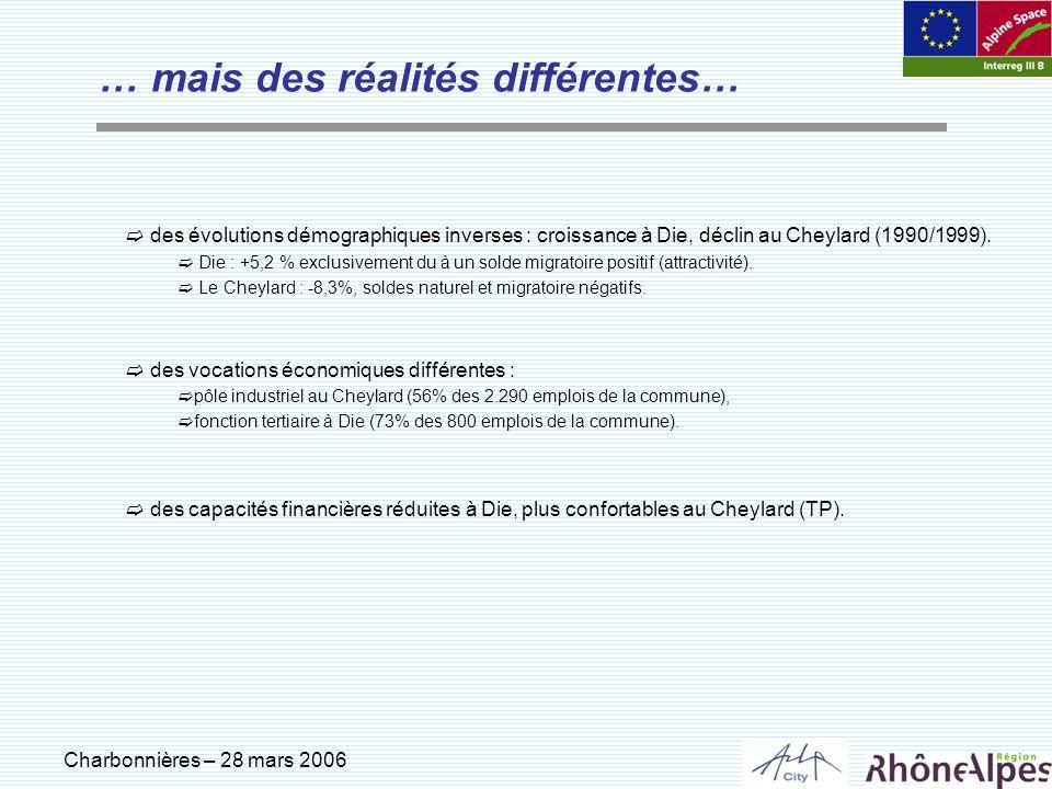 Charbonnières – 28 mars 2006 … mais des réalités différentes… des évolutions démographiques inverses : croissance à Die, déclin au Cheylard (1990/1999
