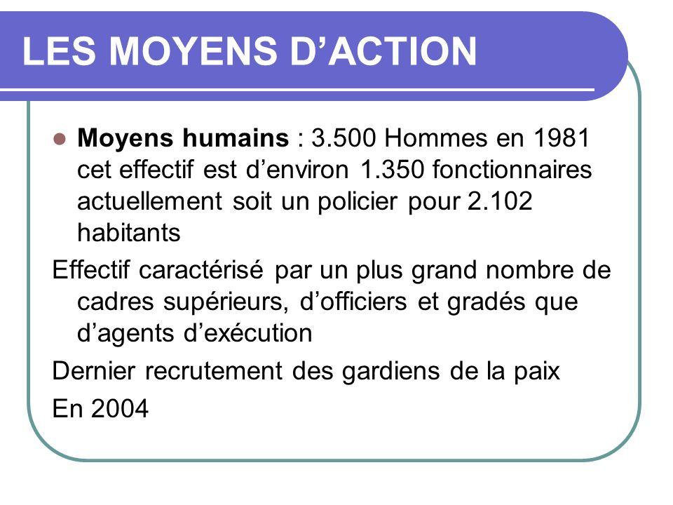 LES MOYENS DACTION Moyens humains : 3.500 Hommes en 1981 cet effectif est denviron 1.350 fonctionnaires actuellement soit un policier pour 2.102 habit