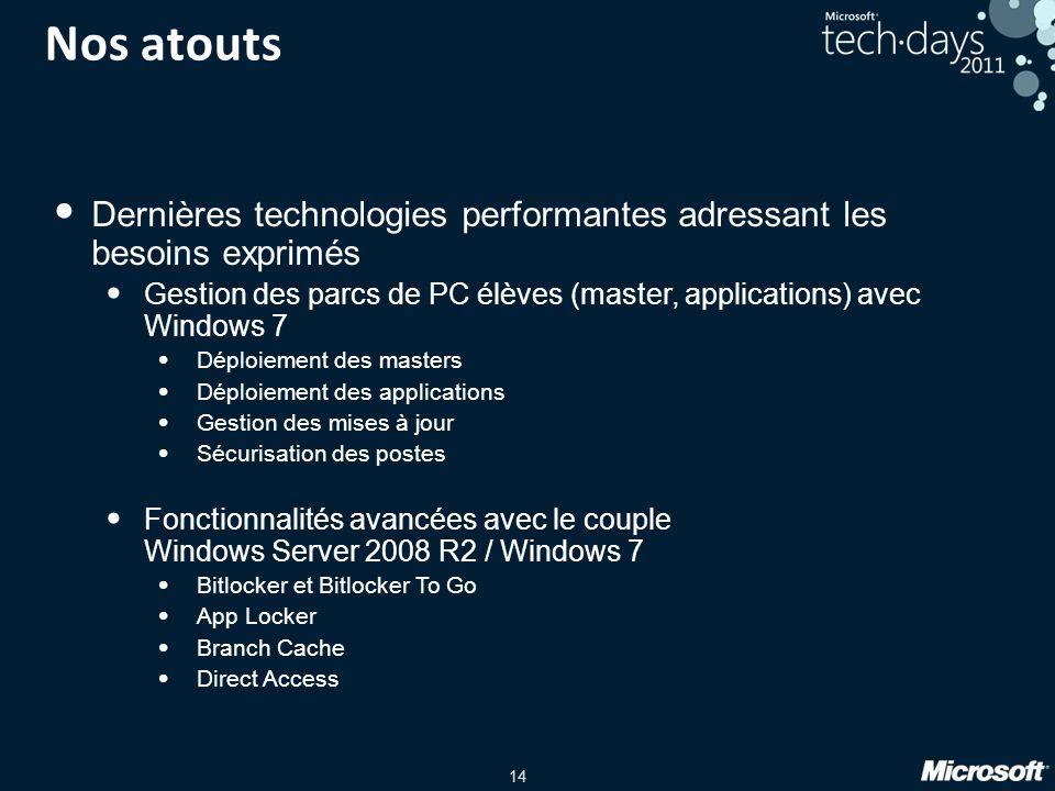 14 Nos atouts Dernières technologies performantes adressant les besoins exprimés Gestion des parcs de PC élèves (master, applications) avec Windows 7