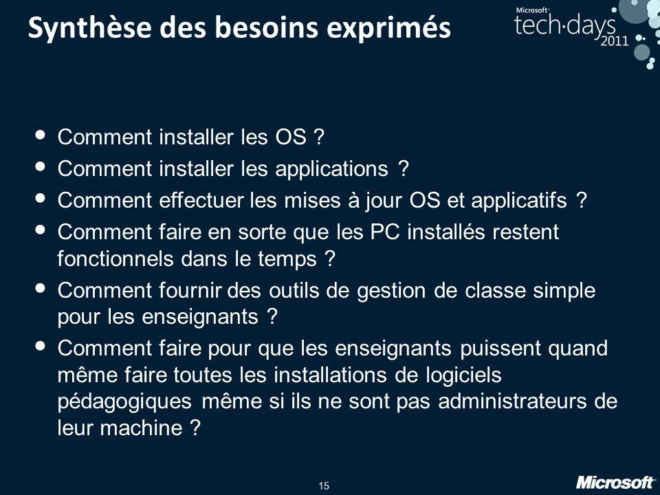 15 Synthèse des besoins exprimés Comment installer les OS ? Comment installer les applications ? Comment effectuer les mises à jour OS et applicatifs