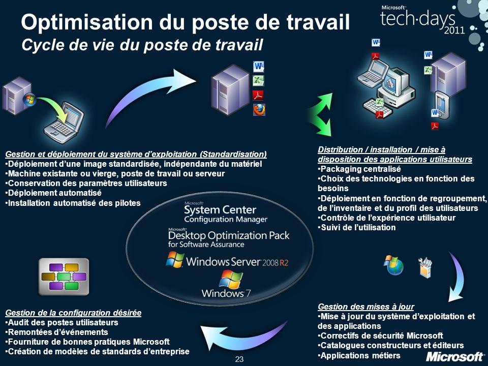 23 Distribution / installation / mise à disposition des applications utilisateurs Packaging centralisé Choix des technologies en fonction des besoins