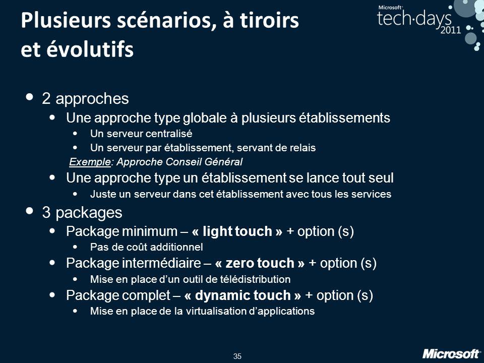 35 Plusieurs scénarios, à tiroirs et évolutifs 2 approches Une approche type globale à plusieurs établissements Un serveur centralisé Un serveur par é