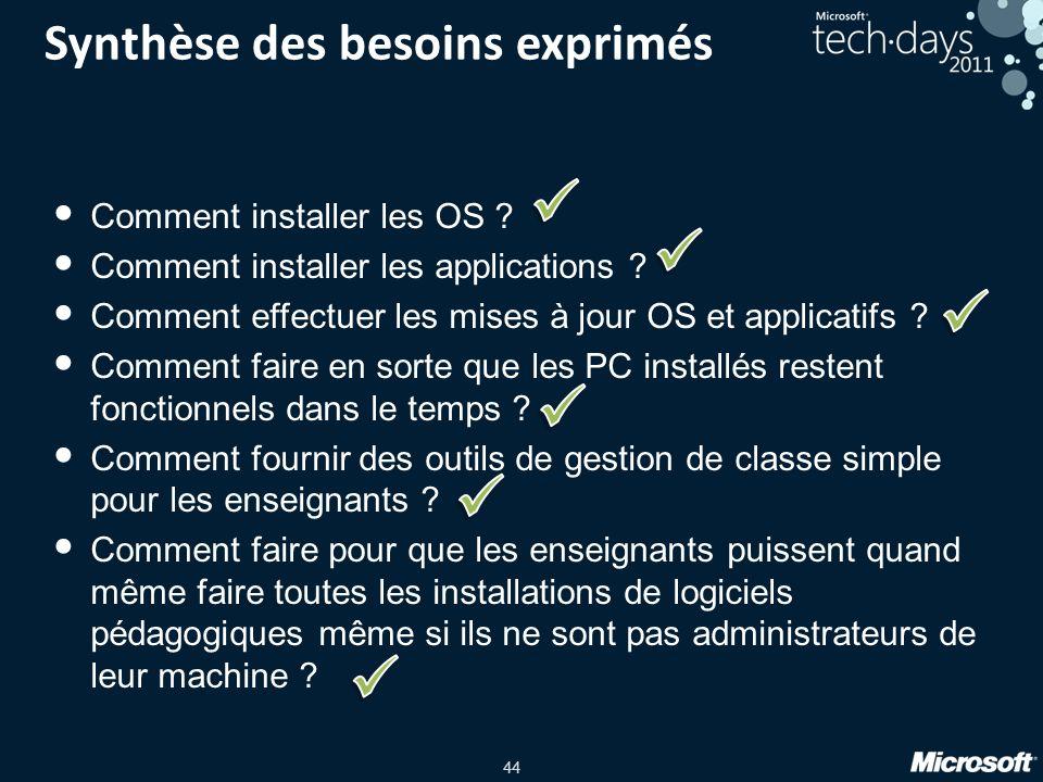 44 Synthèse des besoins exprimés Comment installer les OS ? Comment installer les applications ? Comment effectuer les mises à jour OS et applicatifs