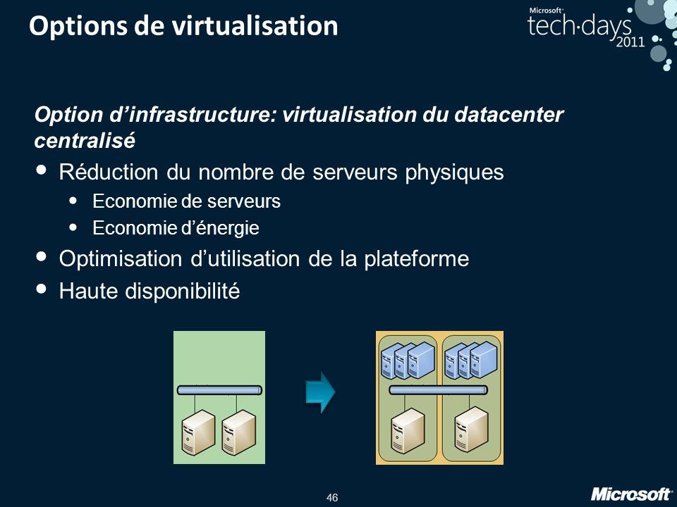 46 Options de virtualisation Option dinfrastructure: virtualisation du datacenter centralisé Réduction du nombre de serveurs physiques Economie de ser