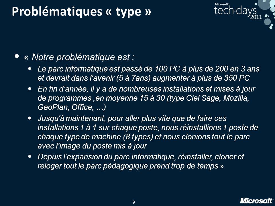 20 Détail des étapes de déploiement AD DNS WSUS … AD DNS WSUS … MDT2010 (ImageX…) WDS … MDT2010 (ImageX…) WDS … SCCM App-V Outils Services Fichier Unattend.xml Fichier.HTA Serveur dinfrastructure Scripts et paramétrages Logiciels Pédagogiques existants Logiciel(s) de gestion de la classe Utilisateurs … Méthodologie Logiciels de déploiement et doptimisation Logiciels (installation)