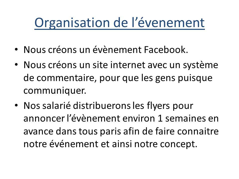 Organisation de lévenement Nous créons un évènement Facebook.