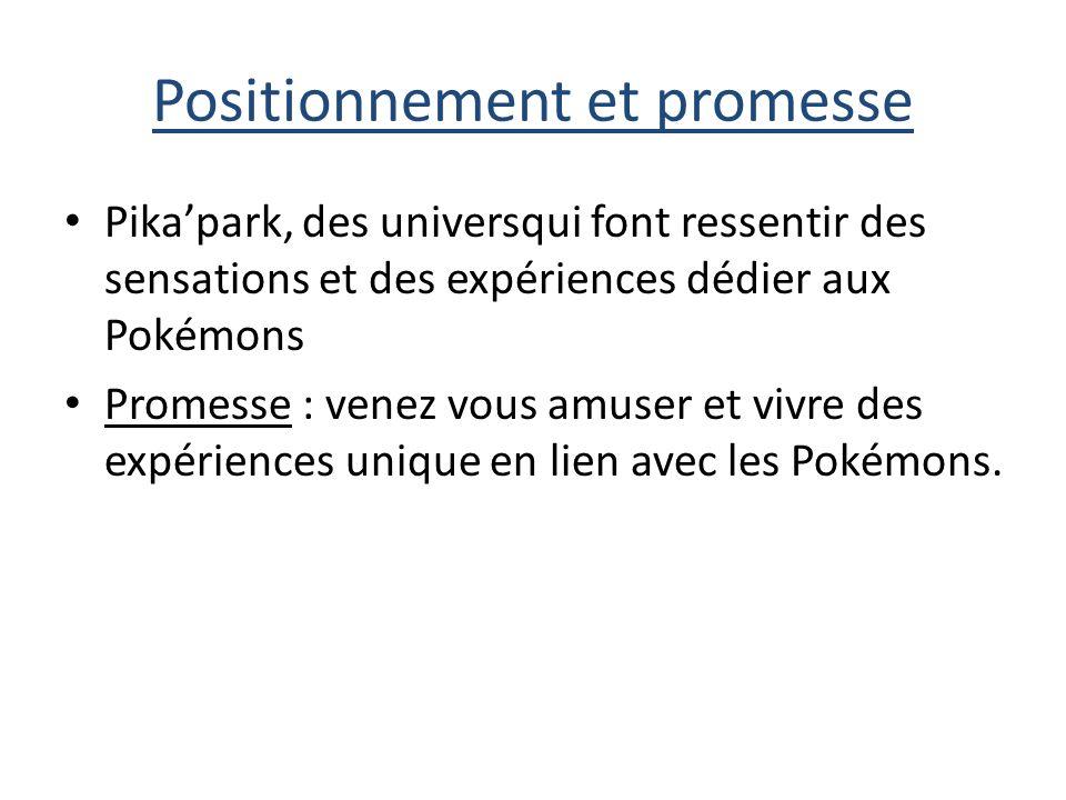 Positionnement et promesse Pikapark, des universqui font ressentir des sensations et des expériences dédier aux Pokémons Promesse : venez vous amuser et vivre des expériences unique en lien avec les Pokémons.