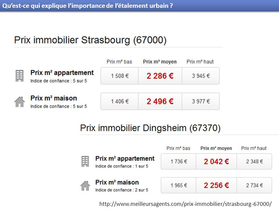 http://www.meilleursagents.com/prix-immobilier/strasbourg-67000/ Quest-ce qui explique limportance de létalement urbain ?