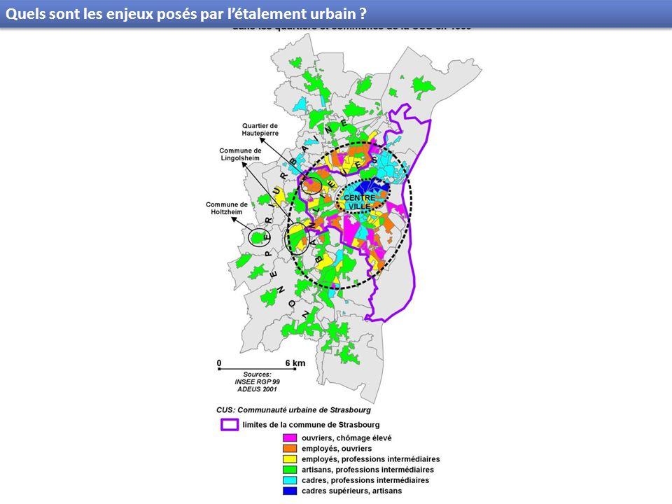 Quels sont les enjeux posés par létalement urbain ?