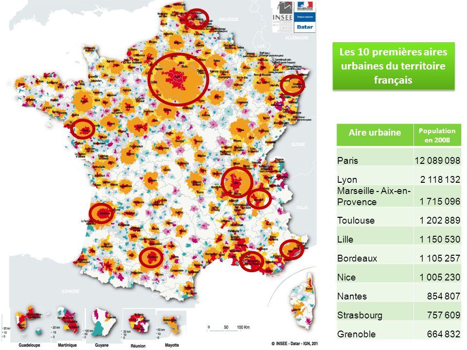Aire urbaine Population en 2008 Paris12 089 098 Lyon2 118 132 Marseille - Aix-en- Provence1 715 096 Toulouse1 202 889 Lille1 150 530 Bordeaux1 105 257 Nice1 005 230 Nantes854 807 Strasbourg757 609 Grenoble664 832 Les 10 premières aires urbaines du territoire français