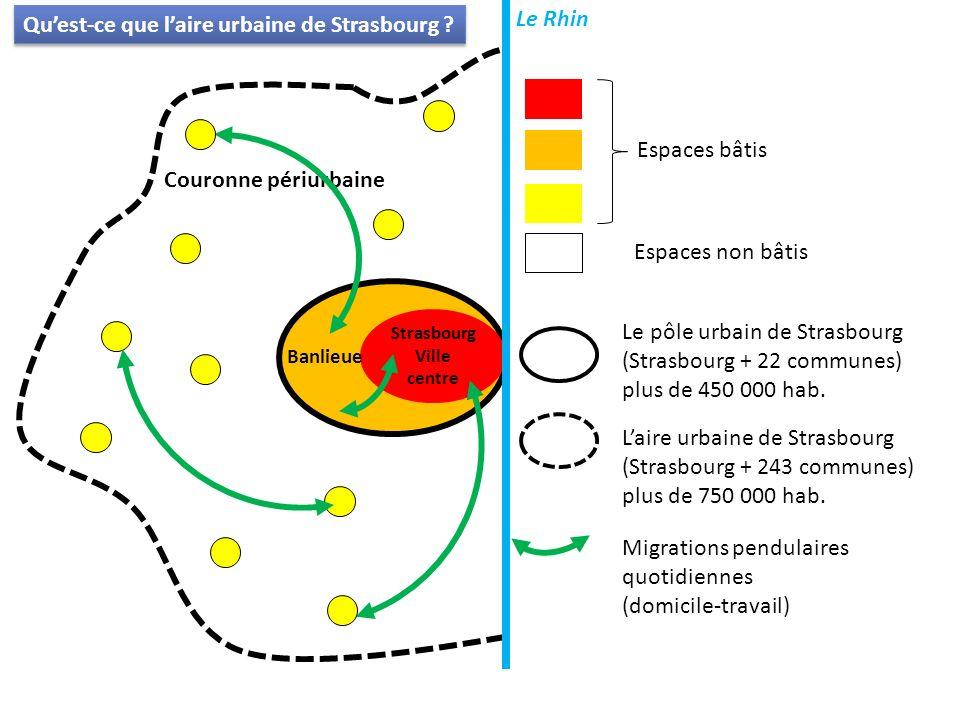 Comment la population et le territoire de laire urbaine de Strasbourg ont-ils évolués .