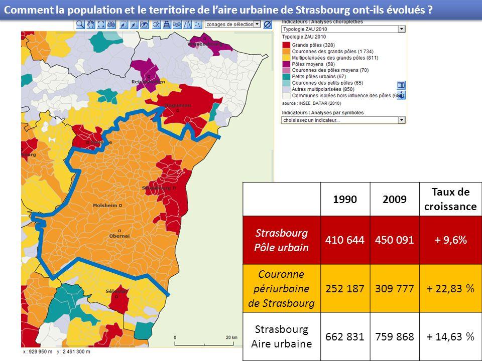 19902009 Taux de croissance Strasbourg Pôle urbain 410 644450 091+ 9,6% Couronne périurbaine de Strasbourg 252 187309 777+ 22,83 % Strasbourg Aire urbaine 662 831759 868+ 14,63 % Comment la population et le territoire de laire urbaine de Strasbourg ont-ils évolués ?