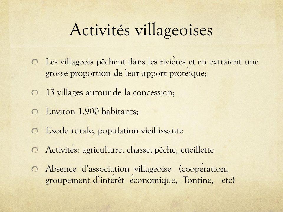 Activités villageoises Les villageois pêchent dans les rivie ̀ res et en extraient une grosse proportion de leur apport proteique; 13 villages autour