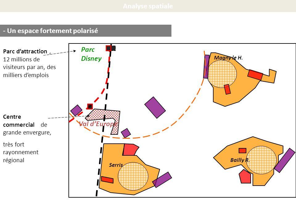 Analyse spatiale Serris Bailly R. Magny le H. Parc Disney - Un espace fortement polarisé Centre commercial de grande envergure, très fort rayonnement