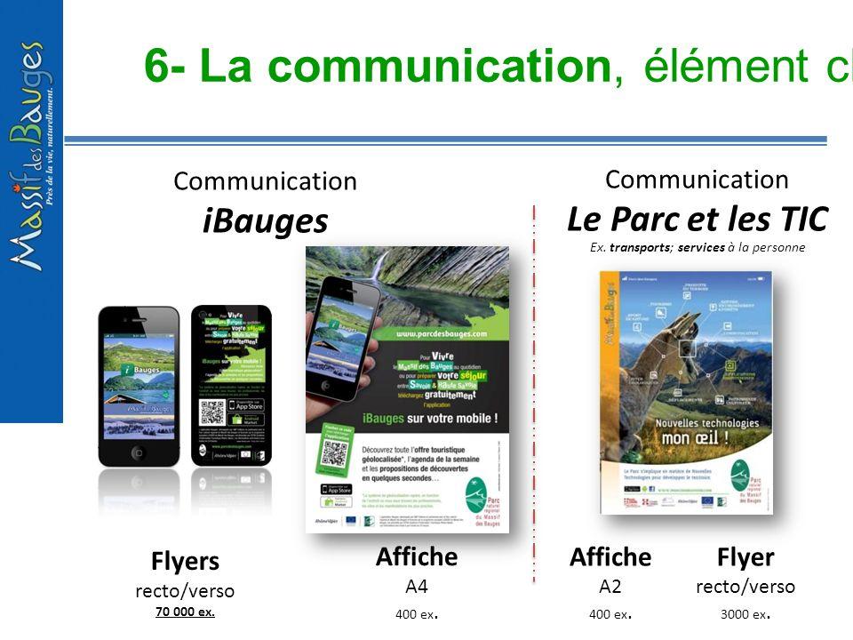 6- La communication, élément clé du projet Flyers recto/verso 70 000 ex. Affiche A4 400 ex. Affiche A2 400 ex. Communication iBauges Communication Le