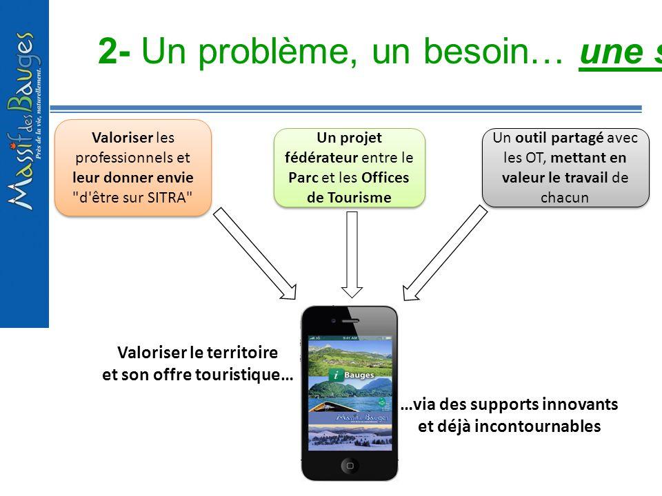 2- Un problème, un besoin… une solution ? Valoriser les professionnels et leur donner envie