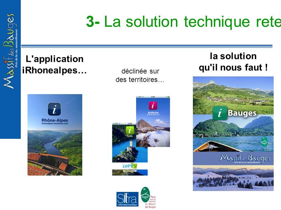 3- La solution technique retenue L'application iRhonealpes… déclinée sur des territoires… la solution qu'il nous faut !