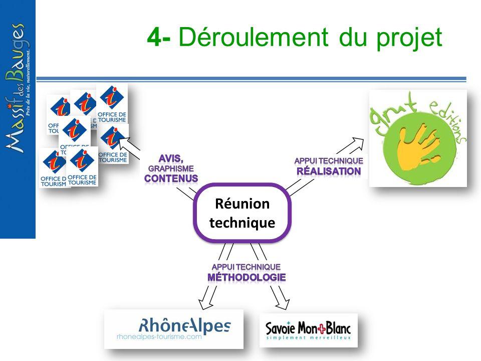 4- Déroulement du projet Réunion technique