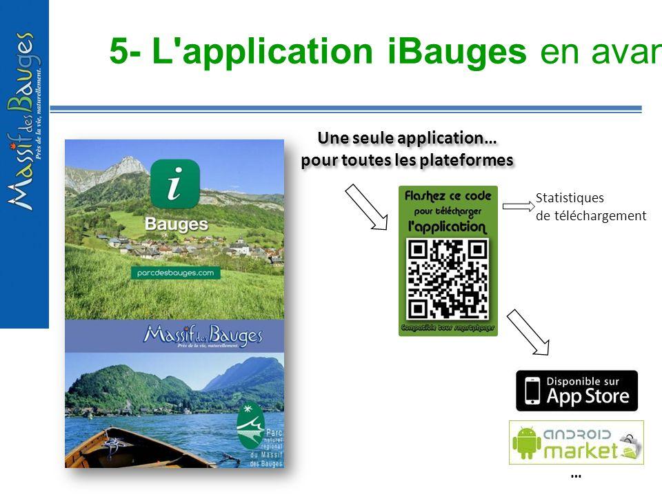 5- L'application iBauges en avant première ! Une seule application… pour toutes les plateformes Une seule application… pour toutes les plateformes … S