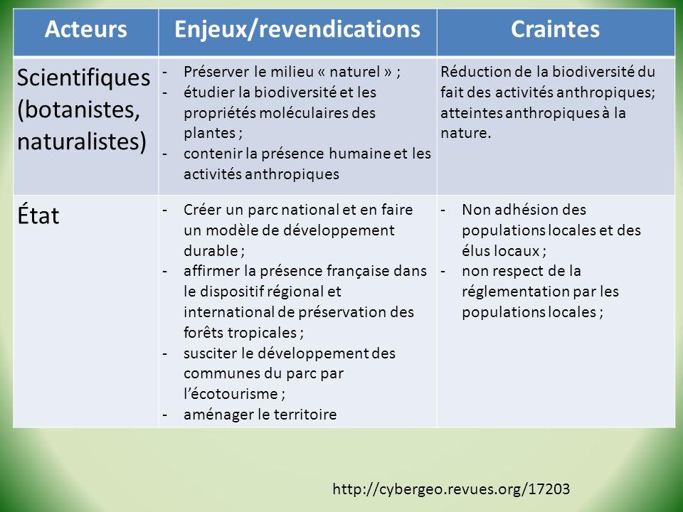 ActeursEnjeux/revendicationsCraintes Scientifiques (botanistes, naturalistes) -Préserver le milieu « naturel » ; -étudier la biodiversité et les propr
