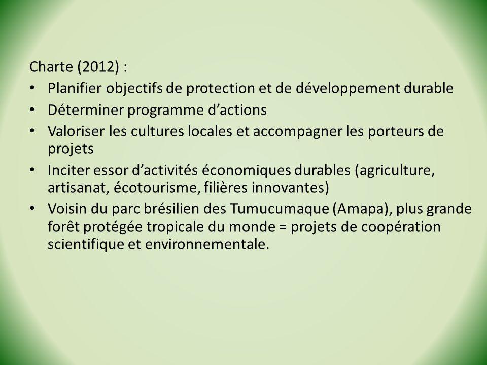 Charte (2012) : Planifier objectifs de protection et de développement durable Déterminer programme dactions Valoriser les cultures locales et accompag