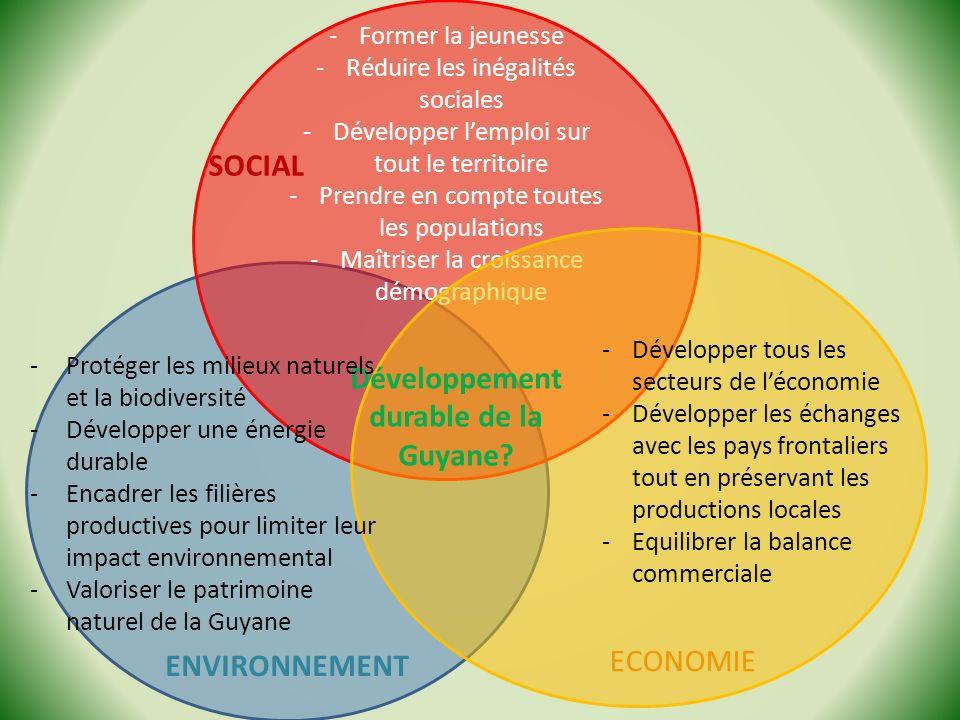 -Former la jeunesse -Réduire les inégalités sociales -Développer lemploi sur tout le territoire -Prendre en compte toutes les populations -Maîtriser la croissance démographique SOCIAL ECONOMIE ENVIRONNEMENT Développement durable de la Guyane.