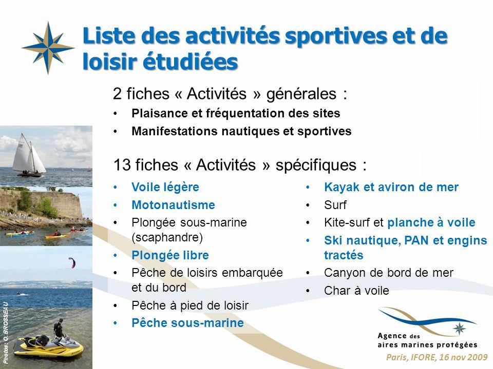 Liste des activités sportives et de loisir étudiées Photos: O. BROSSEAU 2 fiches « Activités » générales : Plaisance et fréquentation des sites Manife