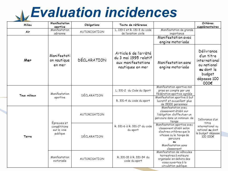 Milieu Manifestation sportive ObligationsTexte de référence Critères supplémentaires Air Manifestation aérienne AUTORISATION L. 133-1 et R. 131-3 du c