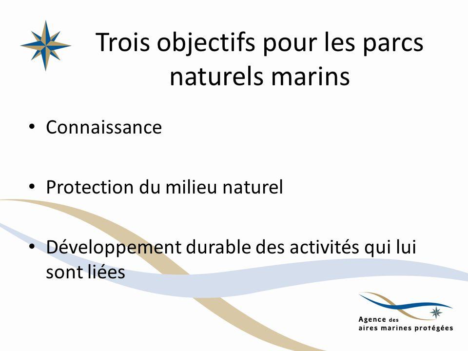 Trois objectifs pour les parcs naturels marins Connaissance Protection du milieu naturel Développement durable des activités qui lui sont liées