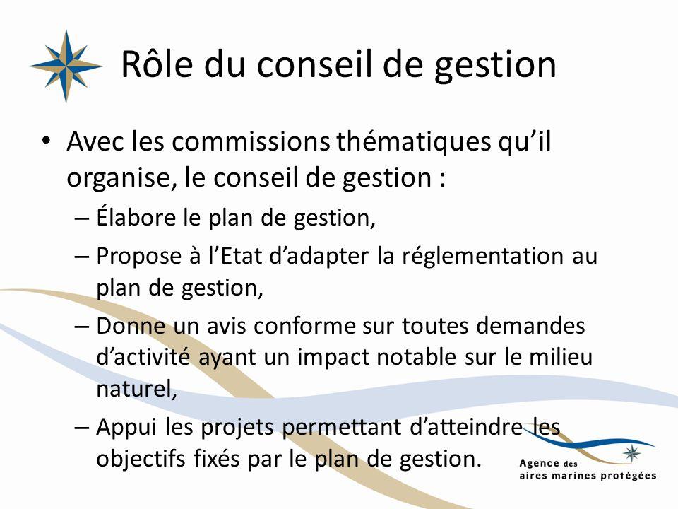 Rôle du conseil de gestion Avec les commissions thématiques quil organise, le conseil de gestion : – Élabore le plan de gestion, – Propose à lEtat dad