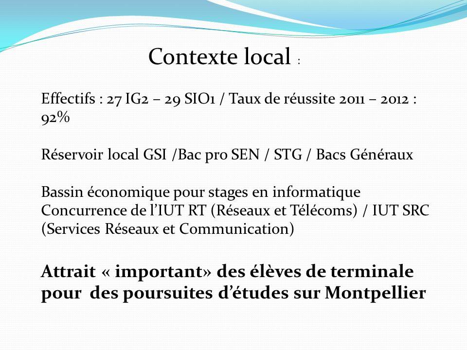 Contexte local : Effectifs : 27 IG2 – 29 SIO1 / Taux de réussite 2011 – 2012 : 92% Réservoir local GSI /Bac pro SEN / STG / Bacs Généraux Bassin économique pour stages en informatique Concurrence de lIUT RT (Réseaux et Télécoms) / IUT SRC (Services Réseaux et Communication) Attrait « important» des élèves de terminale pour des poursuites détudes sur Montpellier