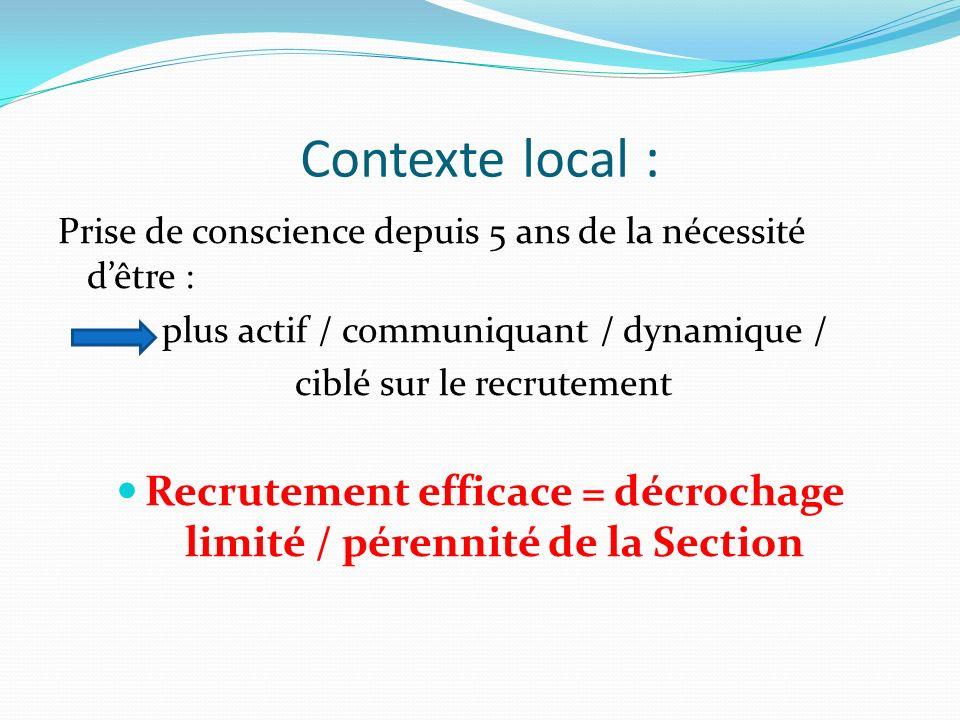 Contexte local : Prise de conscience depuis 5 ans de la nécessité dêtre : plus actif / communiquant / dynamique / ciblé sur le recrutement Recrutement efficace = décrochage limité / pérennité de la Section