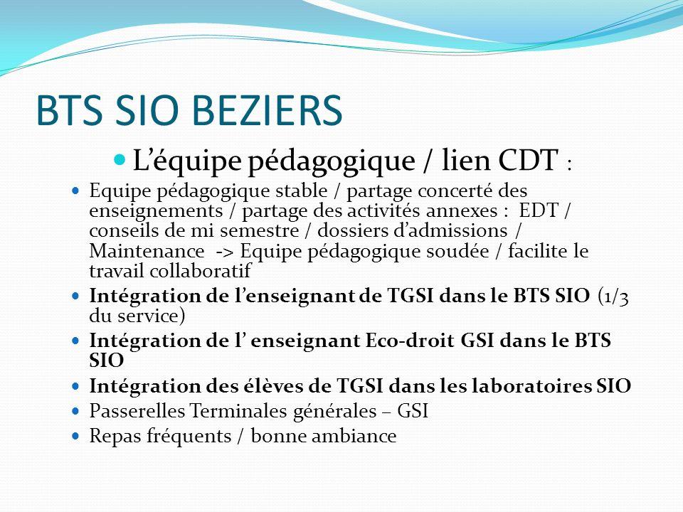 BTS SIO BEZIERS Léquipe pédagogique / lien CDT : Equipe pédagogique stable / partage concerté des enseignements / partage des activités annexes : EDT / conseils de mi semestre / dossiers dadmissions / Maintenance -> Equipe pédagogique soudée / facilite le travail collaboratif Intégration de lenseignant de TGSI dans le BTS SIO (1/3 du service) Intégration de l enseignant Eco-droit GSI dans le BTS SIO Intégration des élèves de TGSI dans les laboratoires SIO Passerelles Terminales générales – GSI Repas fréquents / bonne ambiance