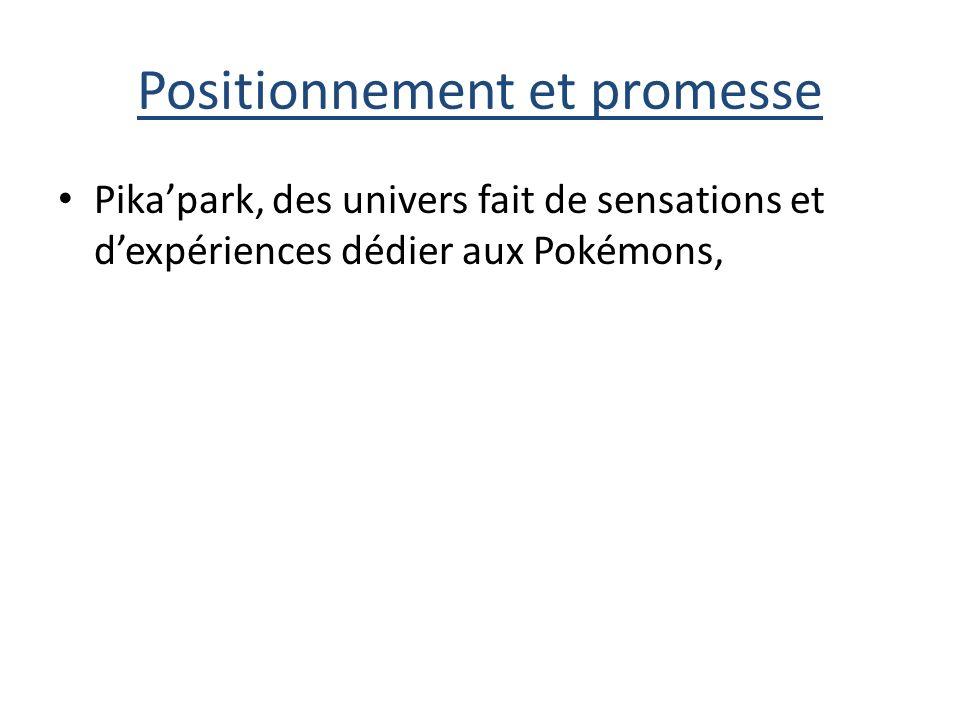 Positionnement et promesse Pikapark, des univers fait de sensations et dexpériences dédier aux Pokémons,