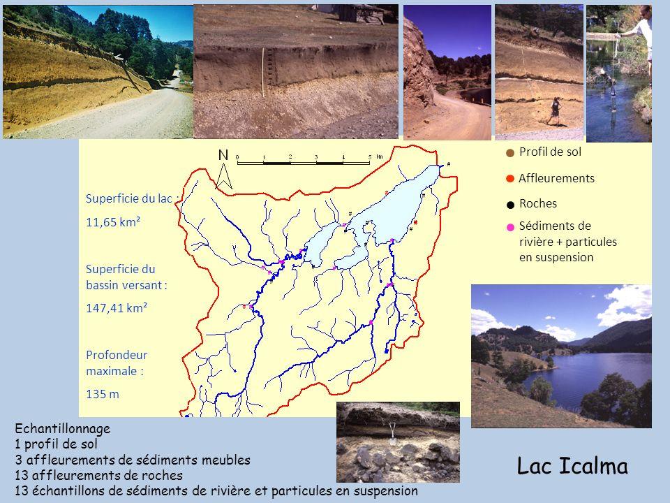 Superficie du lac : 11,65 km² Superficie du bassin versant : 147,41 km² Profondeur maximale : 135 m Echantillonnage 1 profil de sol 3 affleurements de