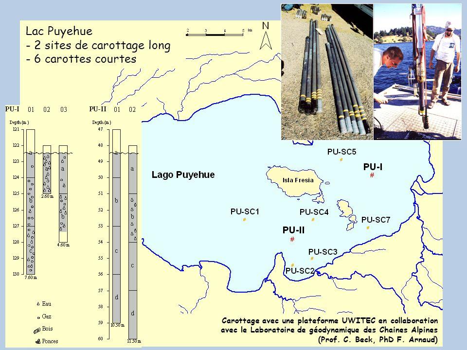 Lac Puyehue - 2 sites de carottage long - 6 carottes courtes Carottage avec une plateforme UWITEC en collaboration avec le Laboratoire de géodynamique