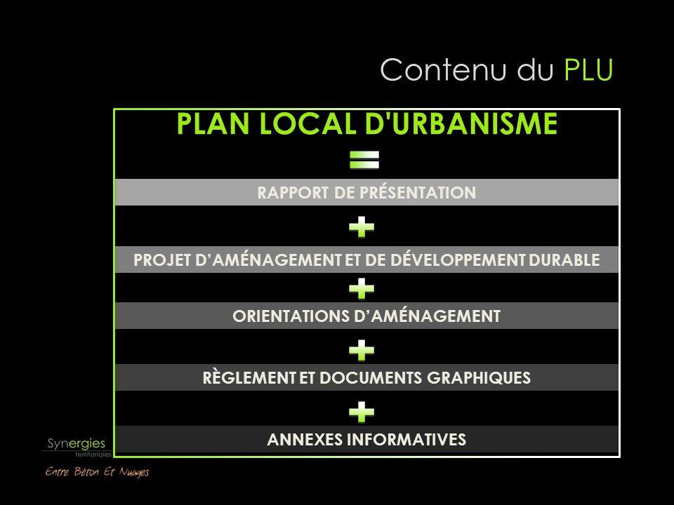 Objectif du PLU Lobjectif principal du PLU est de continuer à fixer le droit des sols mais il doit, avant tout, définir et permettre la mise en œuvre du projet daménagement de la commune.