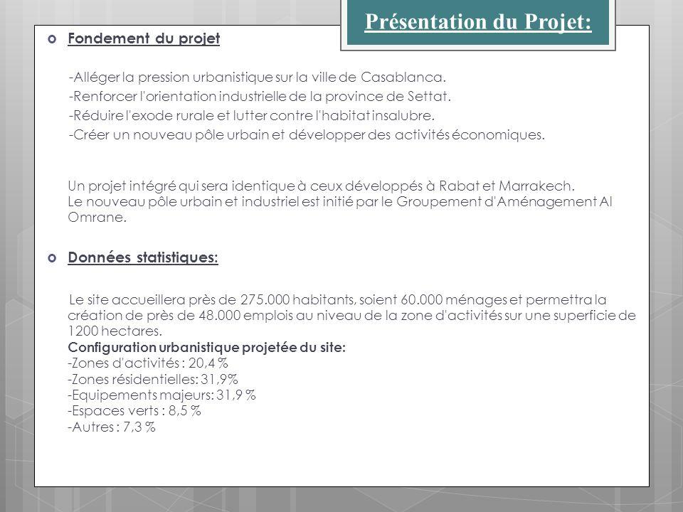 Plan daménagement de la Ville Nouvelle Sahel Lakhyayta Pôle 2: Zone dhabitat Aménagement urbain et équipement: Pôle 2