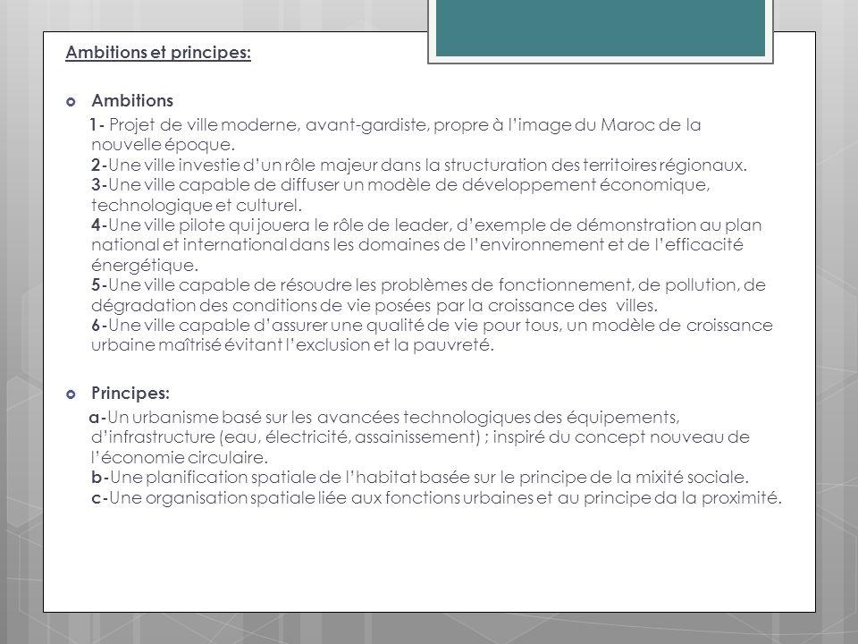 Articles dInternet : Articles de presse : -La vie éco -Au Fait Maroc Sources: