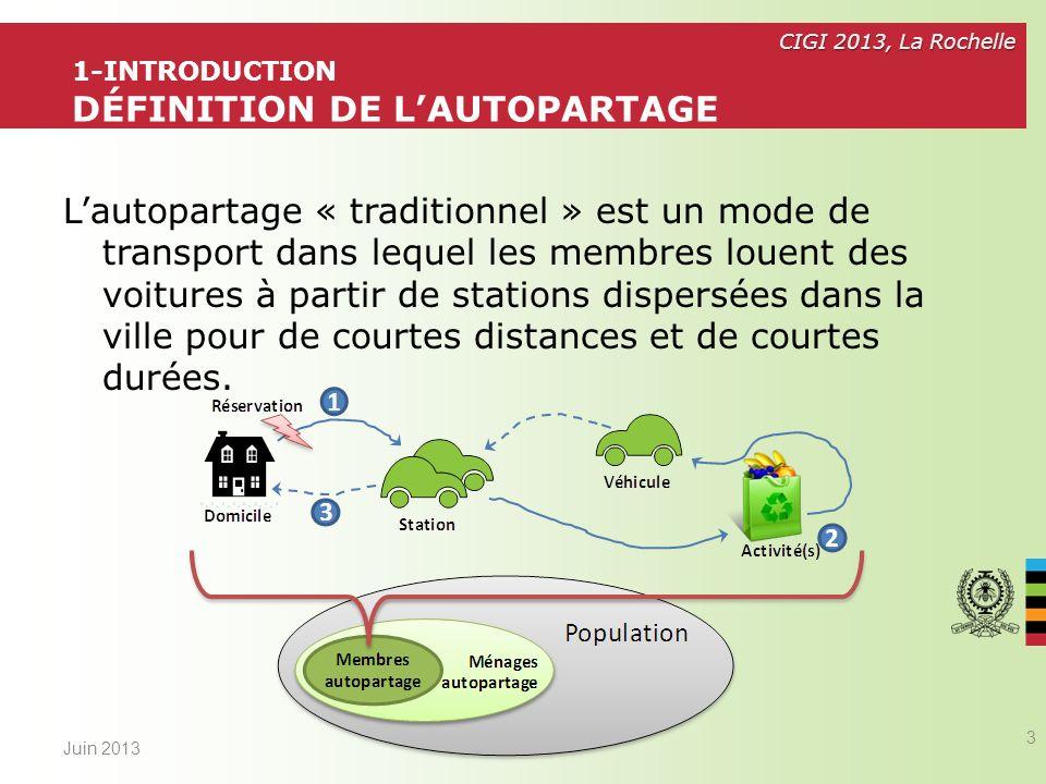 CIGI 2013, La Rochelle Lautopartage apporte des bénéfices: Il y a cependant peu détudes qui quantifient ces bénéfices pour la collectivité.
