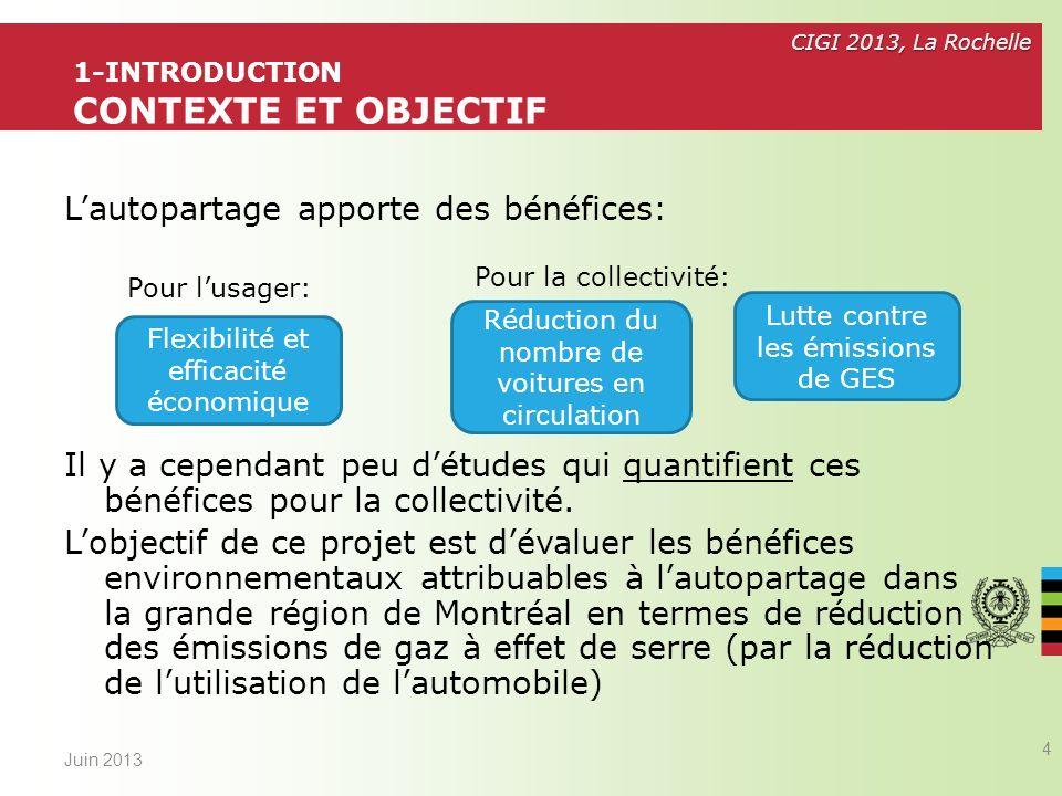 CIGI 2013, La Rochelle Lautopartage est un mode de transport flexible et économique Plus grande flexibilité que le transport collectif et les voitures de location (Shaheen et al, 2005), (Otha et al, 2008).