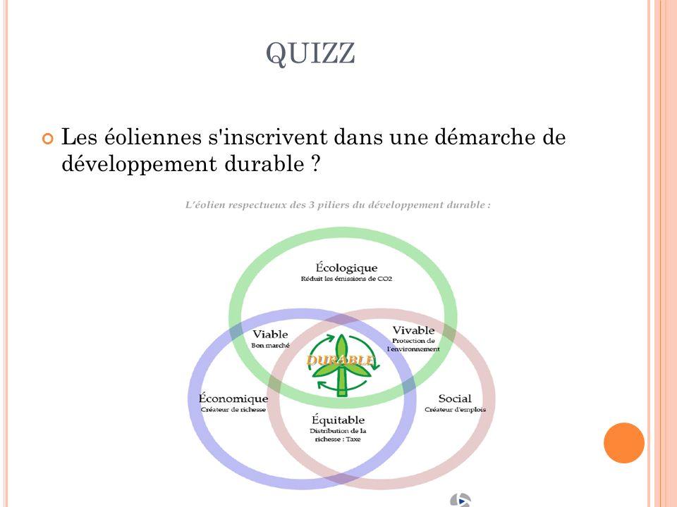 QUIZZ Les éoliennes s'inscrivent dans une démarche de développement durable ?